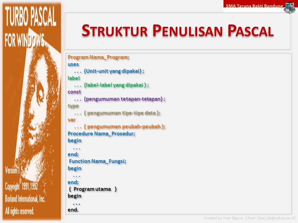 SMA Taruna Bakti Bandung Created by Iman Basuni, S.Kom [ibas_05@yahoo.co.id] S TRUKTUR P ENULISAN P ASCAL Program Nama_Program; uses... {Unit-unit yan