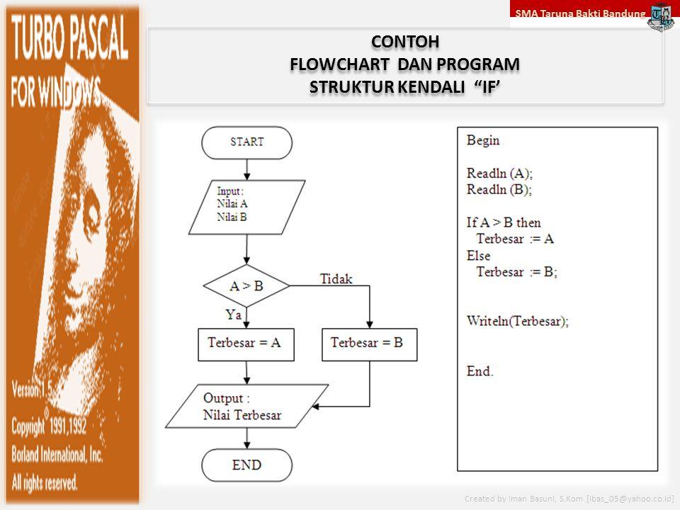 "SMA Taruna Bakti Bandung Created by Iman Basuni, S.Kom [ibas_05@yahoo.co.id] CONTOH FLOWCHART DAN PROGRAM STRUKTUR KENDALI ""IF'"