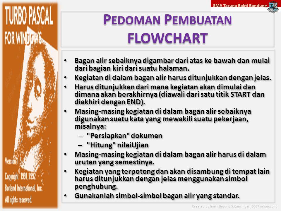 SMA Taruna Bakti Bandung Created by Iman Basuni, S.Kom [ibas_05@yahoo.co.id] P EDOMAN P EMBUATAN FLOWCHART Bagan alir sebaiknya digambar dari atas ke