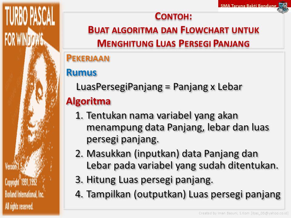 SMA Taruna Bakti Bandung Created by Iman Basuni, S.Kom [ibas_05@yahoo.co.id] STRUKTUR KENDALI IF