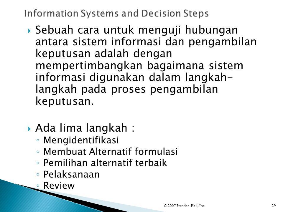  Sebuah cara untuk menguji hubungan antara sistem informasi dan pengambilan keputusan adalah dengan mempertimbangkan bagaimana sistem informasi digun