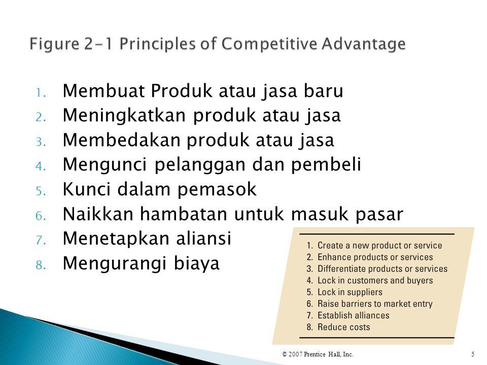 1. Membuat Produk atau jasa baru 2. Meningkatkan produk atau jasa 3. Membedakan produk atau jasa 4. Mengunci pelanggan dan pembeli 5. Kunci dalam pema