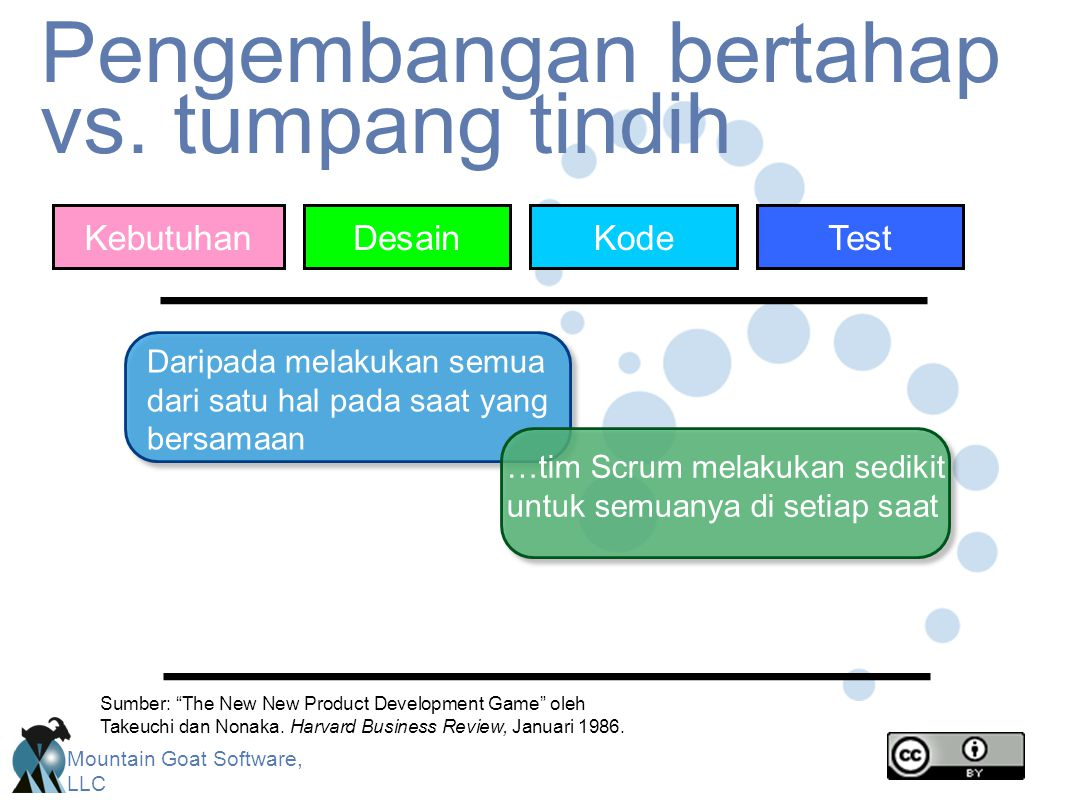 Mountain Goat Software, LLC Pengembangan bertahap vs.
