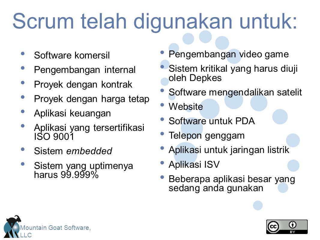 Mountain Goat Software, LLC Pemilik produk Menentukan fitur dari produk Menentukan tanggal rilis dan isinya Bertanggung jawab atas laba/untung dari produk (ROI) Memprioritaskan fitur berdasarkan nilai di market/pasar Mengatur ulang fitur dan prioritas setiap sprint/putaran seperlunya Menerima atau menolak hasil pekerjaan