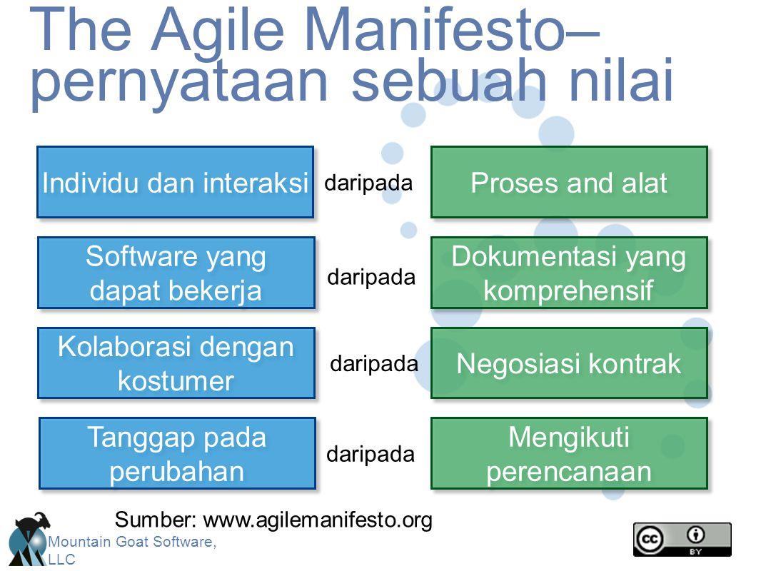 Mountain Goat Software, LLC Tim Terdiri dari 5-9 orang Multifungsi: Programmer, tester, desainer, dsb.