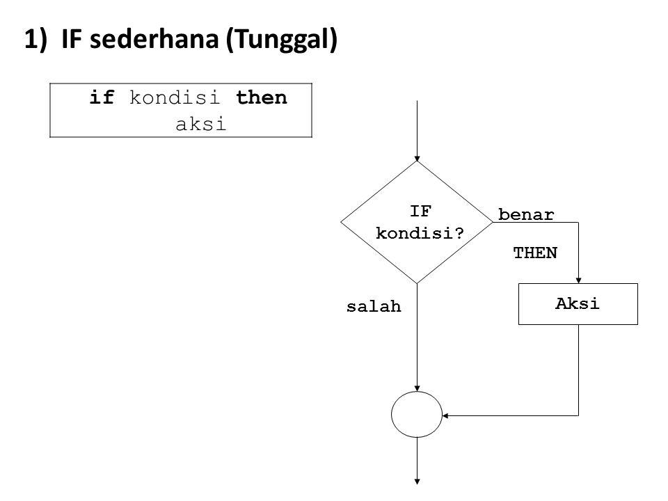 1)IF sederhana (Tunggal) IF kondisi? Aksi THEN salah benar if kondisi then aksi