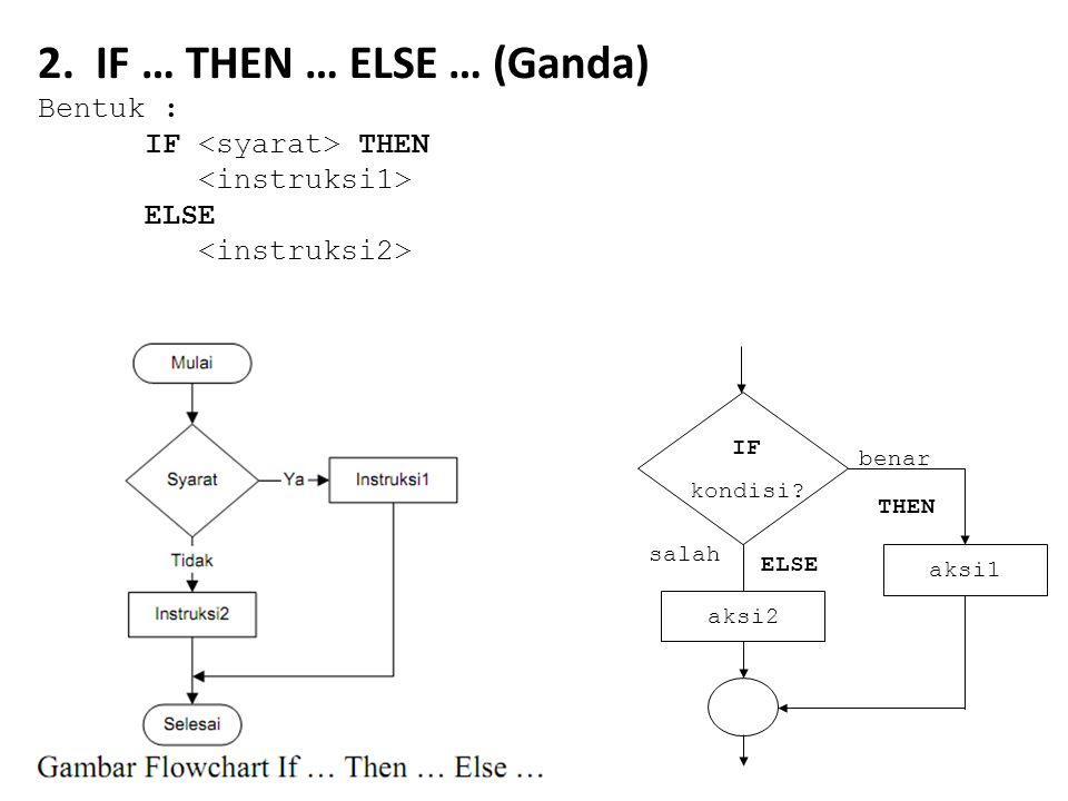 2. IF … THEN … ELSE … (Ganda) Bentuk : IF THEN ELSE IF kondisi? THEN salah benar ELSE aksi2 aksi1