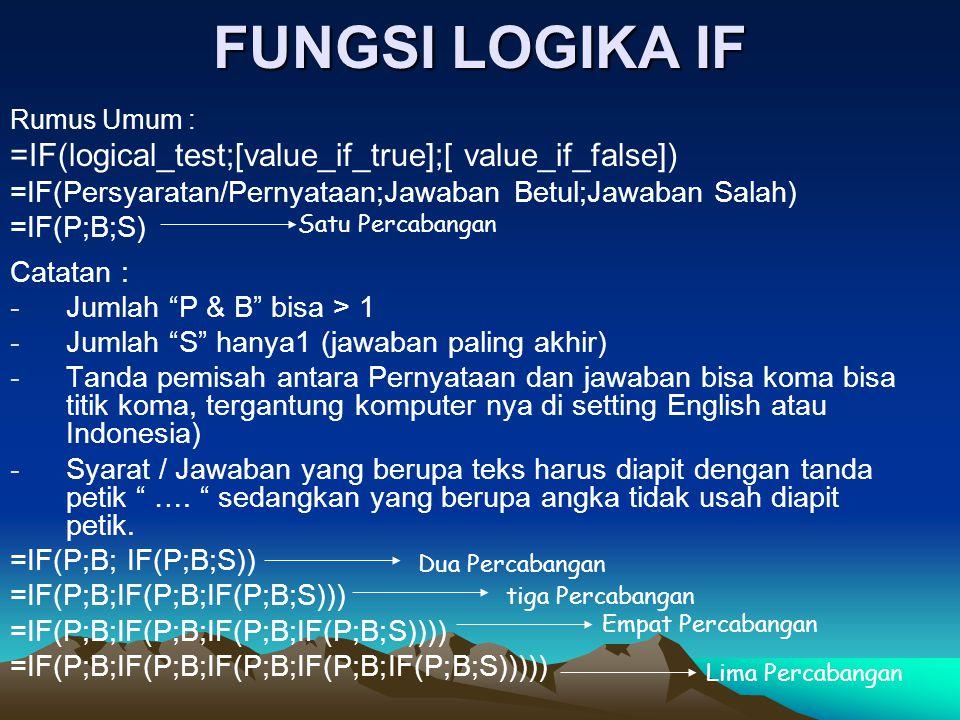 FUNGSI LOGIKA IF Rumus Umum : =IF(logical_test;[value_if_true];[ value_if_false]) =IF(Persyaratan/Pernyataan;Jawaban Betul;Jawaban Salah) =IF(P;B;S) C