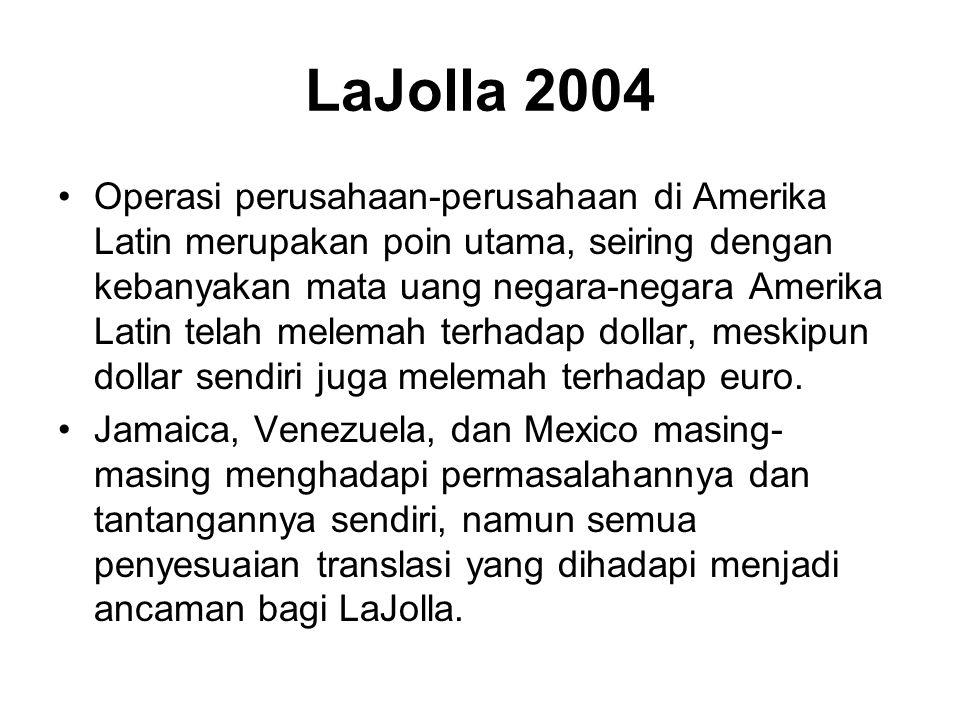 LaJolla 2004 Operasi perusahaan-perusahaan di Amerika Latin merupakan poin utama, seiring dengan kebanyakan mata uang negara-negara Amerika Latin tela