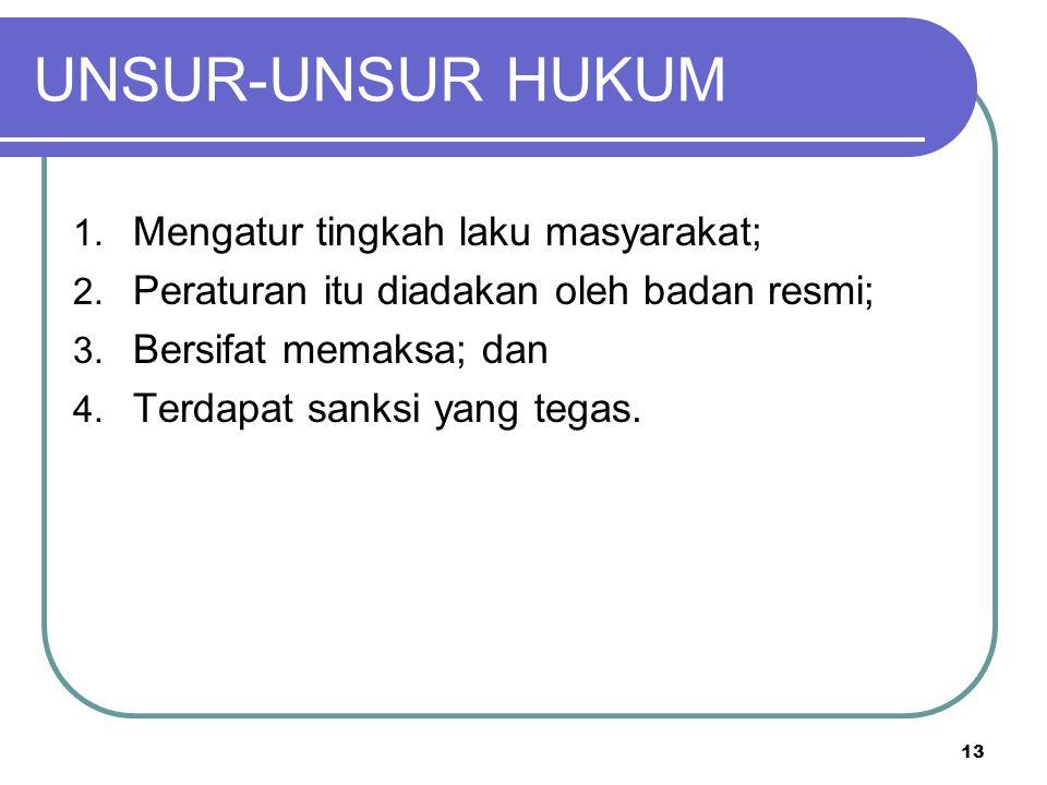 UNSUR-UNSUR HUKUM 1. Mengatur tingkah laku masyarakat; 2.