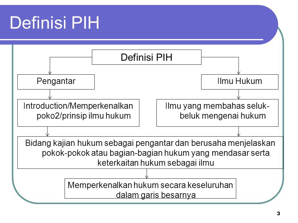 Definisi PIH 3 PengantarIlmu Hukum Introduction/Memperkenalkan poko2/prinsip ilmu hukum Ilmu yang membahas seluk- beluk mengenai hukum Bidang kajian hukum sebagai pengantar dan berusaha menjelaskan pokok-pokok atau bagian-bagian hukum yang mendasar serta keterkaitan hukum sebagai ilmu Memperkenalkan hukum secara keseluruhan dalam garis besarnya