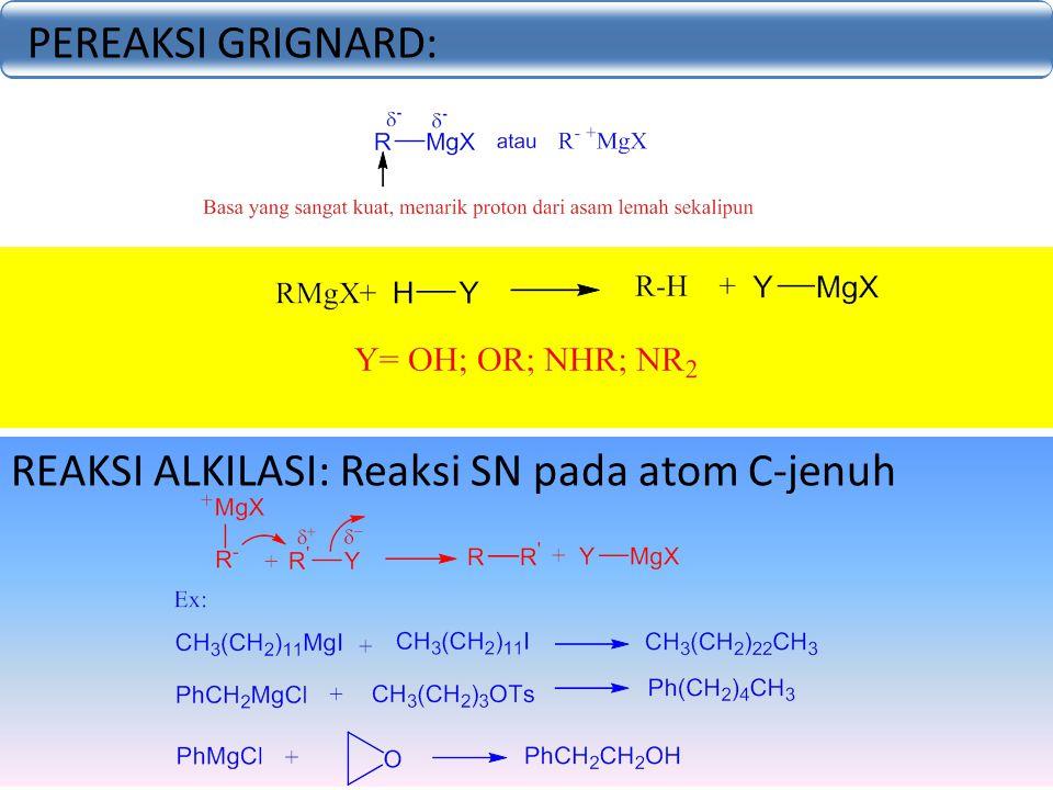 PEREAKSI GRIGNARD: REAKSI ALKILASI: Reaksi SN pada atom C-jenuh