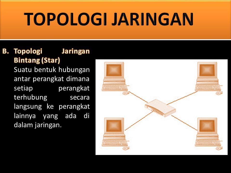 Jika terjadi kerusakan pada satu link, maka hanya berakibat pada komputer yang berada pada jalur link itu saja, sedangkan komputer lainnya tetap aktif.