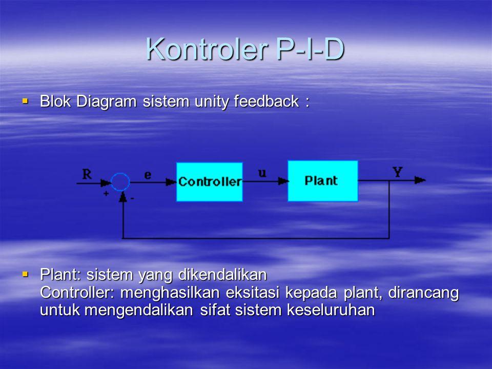 Kontroler P-I-D  Blok Diagram sistem unity feedback :  Plant: sistem yang dikendalikan Controller: menghasilkan eksitasi kepada plant, dirancang unt