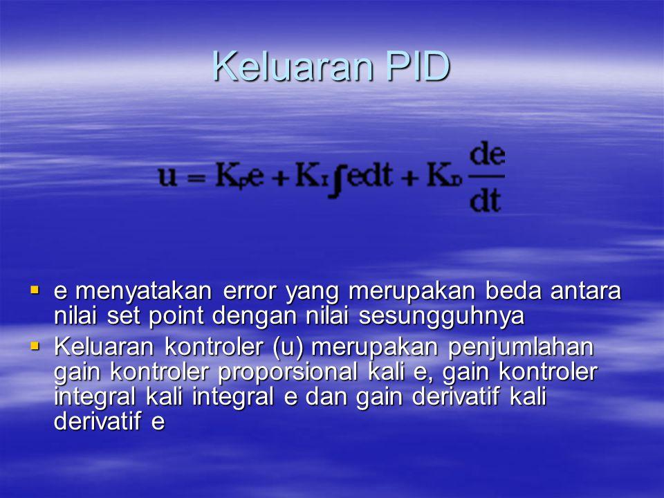 Keluaran PID  e menyatakan error yang merupakan beda antara nilai set point dengan nilai sesungguhnya  Keluaran kontroler (u) merupakan penjumlahan