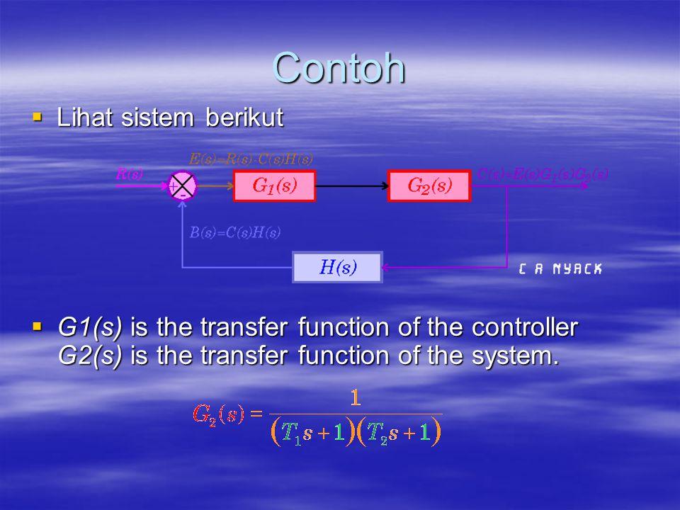 Contoh  Lihat sistem berikut  G1(s) is the transfer function of the controller G2(s) is the transfer function of the system.