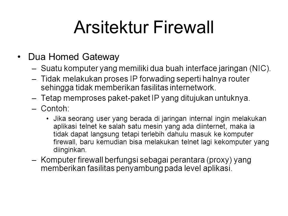 Arsitektur Firewall Dua Homed Gateway –Suatu komputer yang memiliki dua buah interface jaringan (NIC). –Tidak melakukan proses IP forwading seperti ha