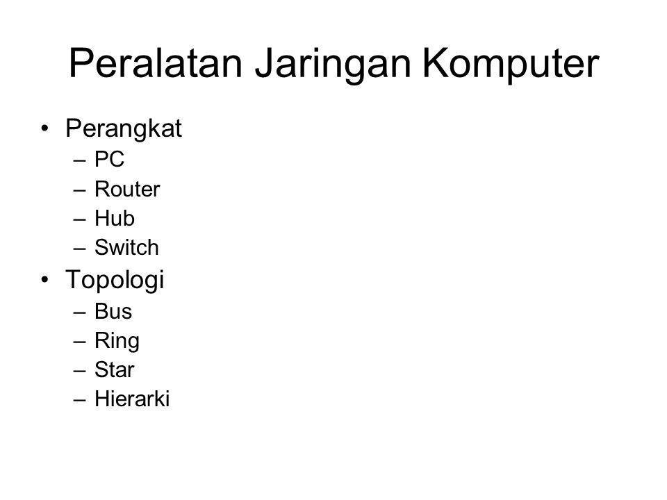 Peralatan Jaringan Komputer Perangkat –PC –Router –Hub –Switch Topologi –Bus –Ring –Star –Hierarki