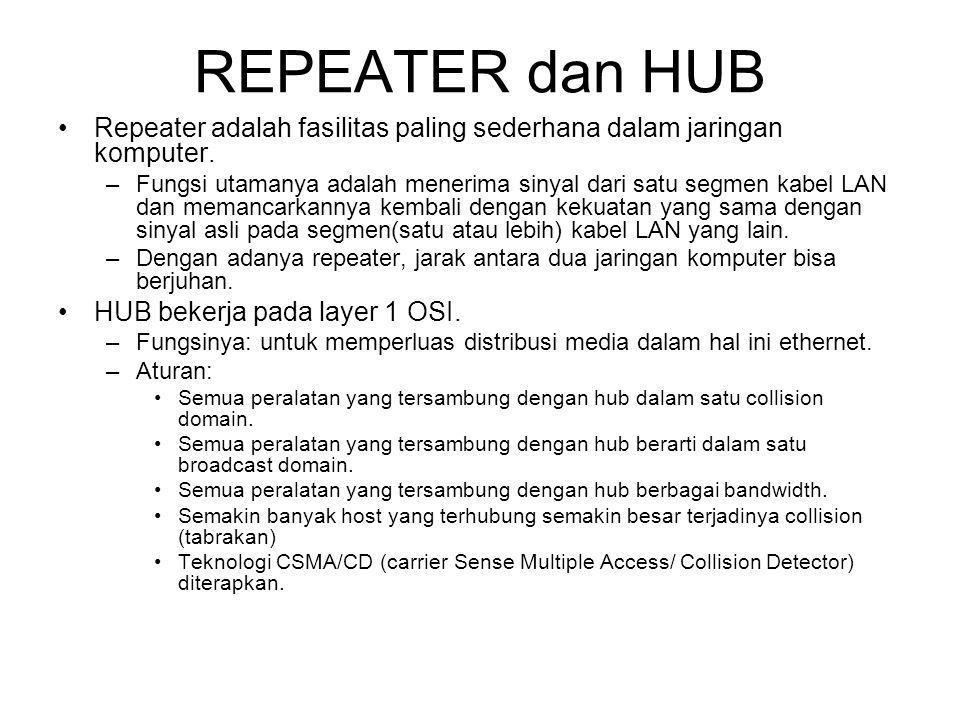 REPEATER dan HUB Repeater adalah fasilitas paling sederhana dalam jaringan komputer. –Fungsi utamanya adalah menerima sinyal dari satu segmen kabel LA