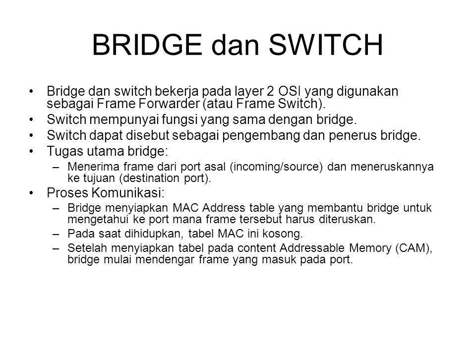 BRIDGE dan SWITCH Bridge dan switch bekerja pada layer 2 OSI yang digunakan sebagai Frame Forwarder (atau Frame Switch). Switch mempunyai fungsi yang