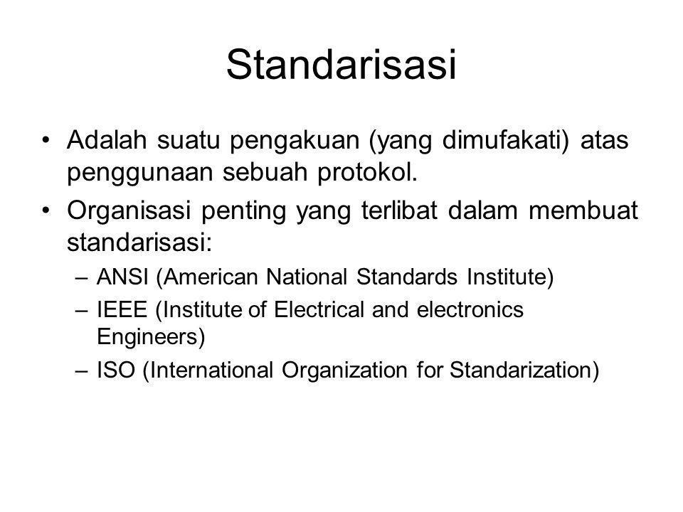 Standarisasi Adalah suatu pengakuan (yang dimufakati) atas penggunaan sebuah protokol. Organisasi penting yang terlibat dalam membuat standarisasi: –A