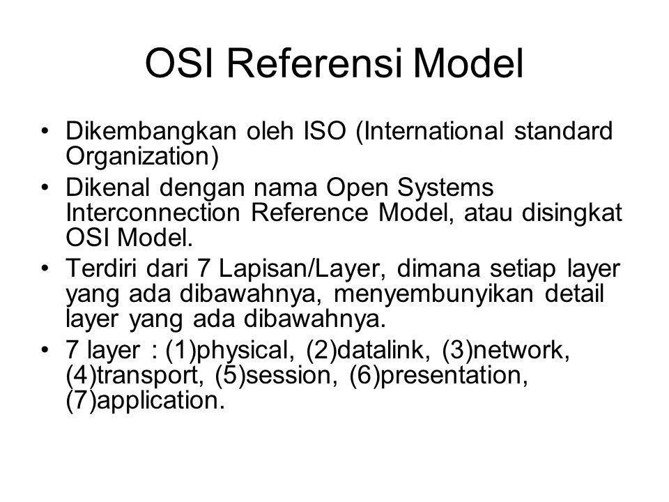 OSI Referensi Model Dikembangkan oleh ISO (International standard Organization) Dikenal dengan nama Open Systems Interconnection Reference Model, atau