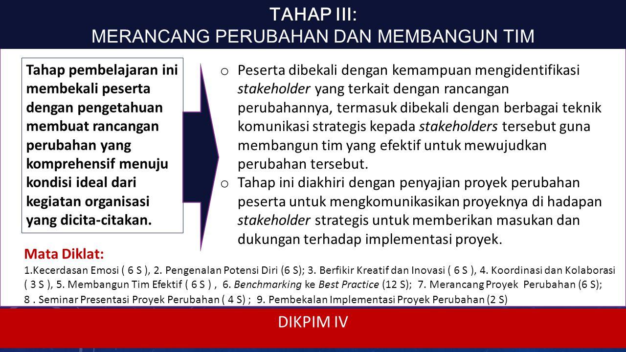 MAKARTI BHAKTI NAGARI – PIM IV TAHAP IV: TAHAP IV: LABORATORIUM KEPEMIMPINAN (BREAKTHROUGH II) Dalam tahap ini, peserta kembali ke tempat kerjanya dan memimpin implementasi Proyek Perubahan yang telah dibuatnya.