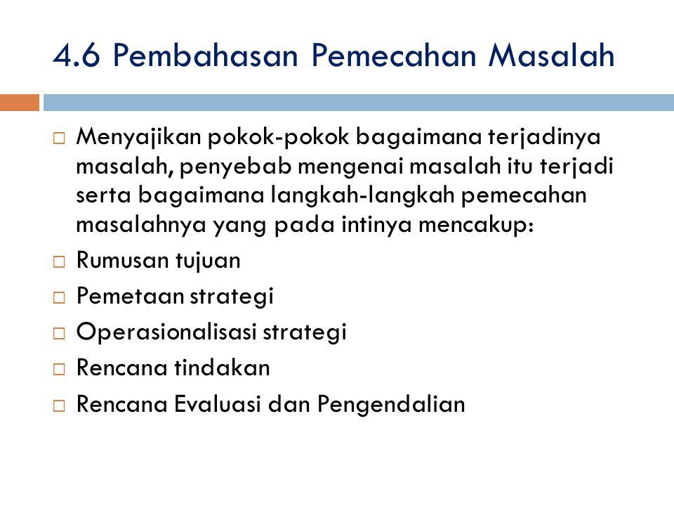4.6 Pembahasan Pemecahan Masalah  Menyajikan pokok-pokok bagaimana terjadinya masalah, penyebab mengenai masalah itu terjadi serta bagaimana langkah-