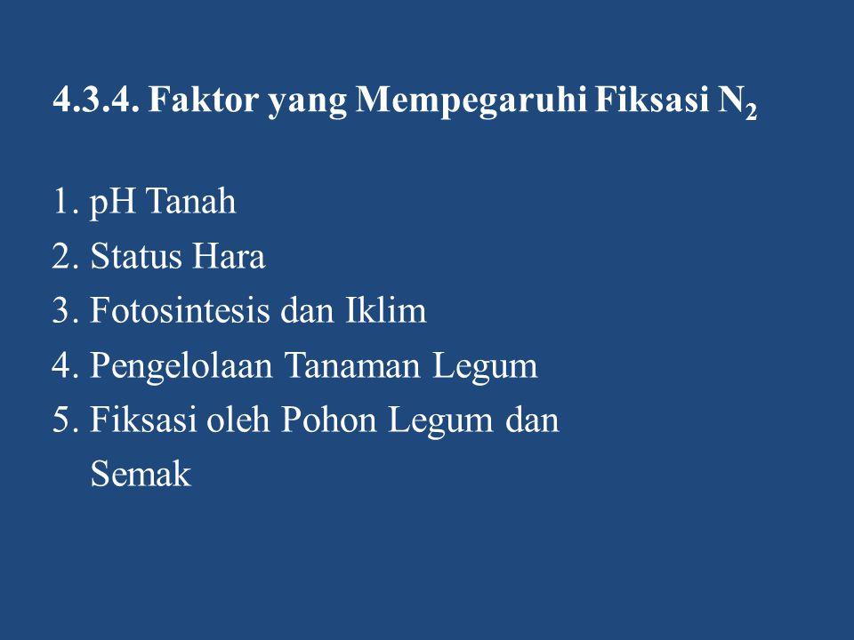 4.3.4. Faktor yang Mempegaruhi Fiksasi N 2 1. pH Tanah 2. Status Hara 3. Fotosintesis dan Iklim 4. Pengelolaan Tanaman Legum 5. Fiksasi oleh Pohon Leg