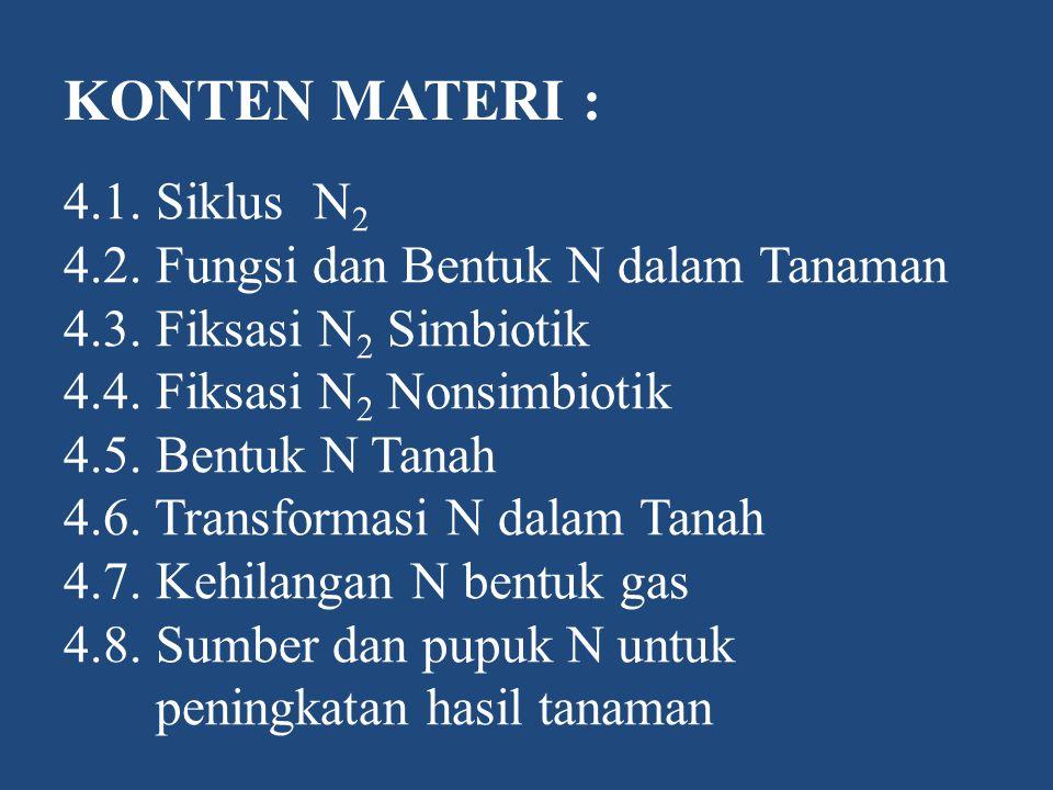 KONTEN MATERI : 4.1. Siklus N 2 4.2. Fungsi dan Bentuk N dalam Tanaman 4.3. Fiksasi N 2 Simbiotik 4.4. Fiksasi N 2 Nonsimbiotik 4.5. Bentuk N Tanah 4.