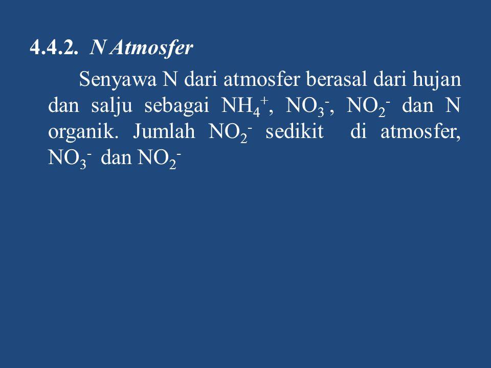 4.4.2. N Atmosfer Senyawa N dari atmosfer berasal dari hujan dan salju sebagai NH 4 +, NO 3 -, NO 2 - dan N organik. Jumlah NO 2 - sedikit di atmosfer