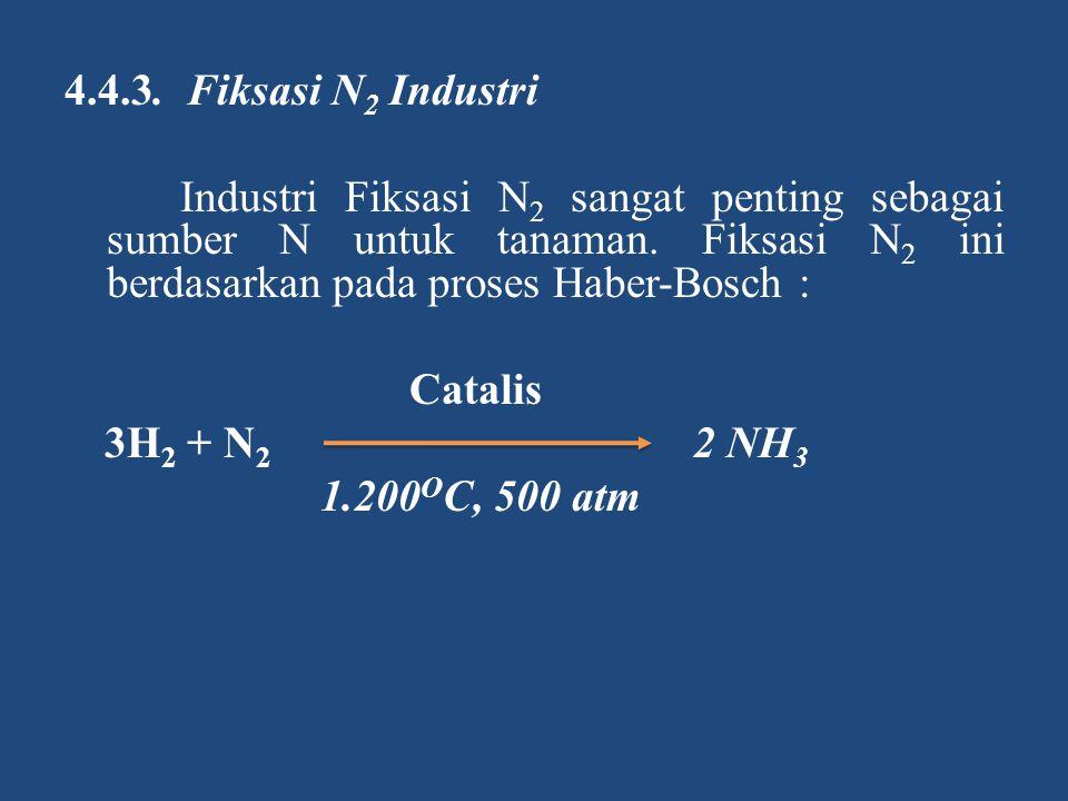4.4.3. Fiksasi N 2 Industri Industri Fiksasi N 2 sangat penting sebagai sumber N untuk tanaman. Fiksasi N 2 ini berdasarkan pada proses Haber-Bosch :