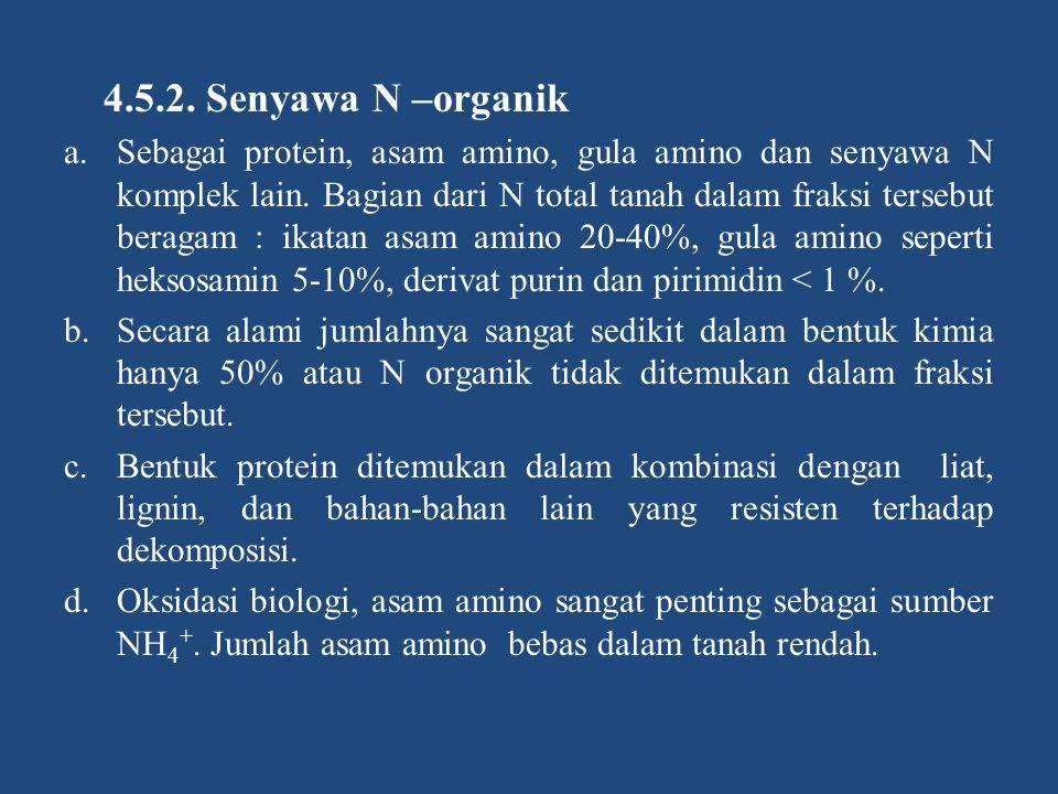 4.5.2. Senyawa N –organik a.Sebagai protein, asam amino, gula amino dan senyawa N komplek lain. Bagian dari N total tanah dalam fraksi tersebut beraga