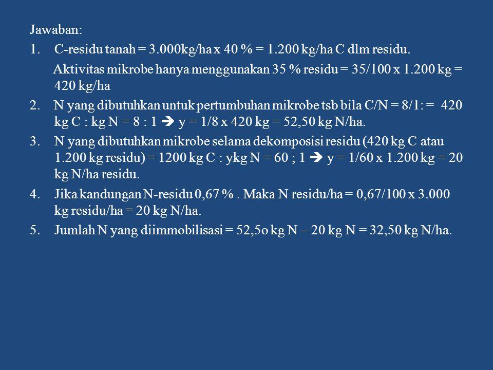 Jawaban: 1.C-residu tanah = 3.000kg/ha x 40 % = 1.200 kg/ha C dlm residu. Aktivitas mikrobe hanya menggunakan 35 % residu = 35/100 x 1.200 kg = 420 kg