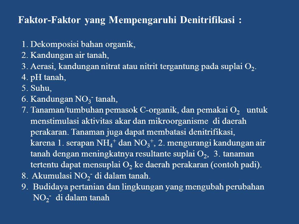 Faktor-Faktor yang Mempengaruhi Denitrifikasi : 1. Dekomposisi bahan organik, 2. Kandungan air tanah, 3. Aerasi, kandungan nitrat atau nitrit tergantu