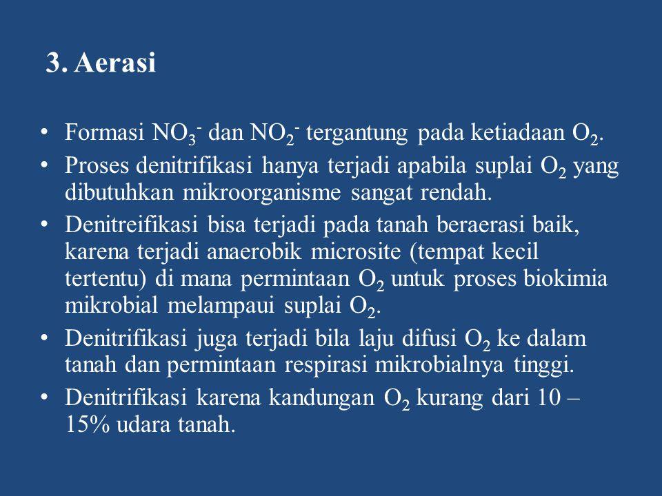 3. Aerasi Formasi NO 3 - dan NO 2 - tergantung pada ketiadaan O 2. Proses denitrifikasi hanya terjadi apabila suplai O 2 yang dibutuhkan mikroorganism