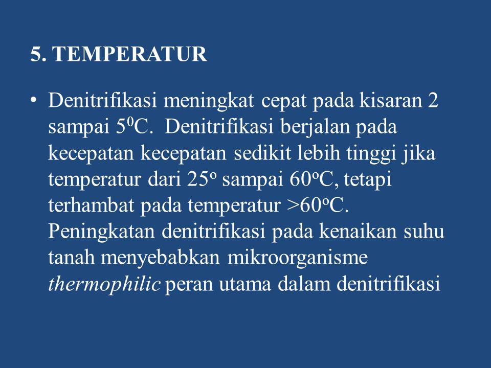 5. TEMPERATUR Denitrifikasi meningkat cepat pada kisaran 2 sampai 5 0 C. Denitrifikasi berjalan pada kecepatan kecepatan sedikit lebih tinggi jika tem