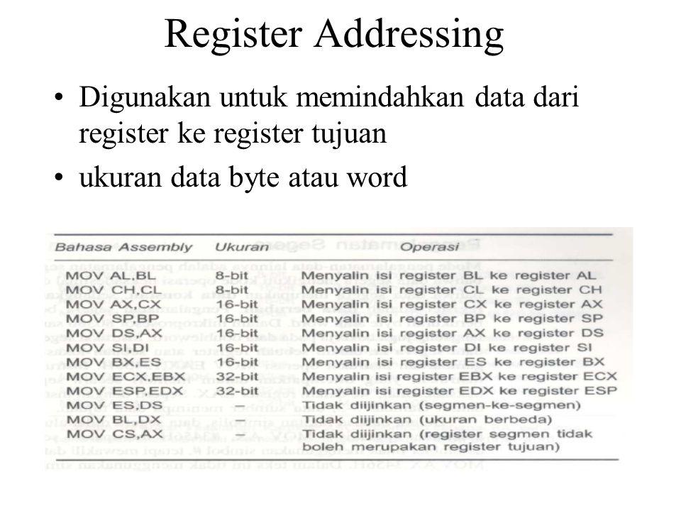 Register Addressing Digunakan untuk memindahkan data dari register ke register tujuan ukuran data byte atau word