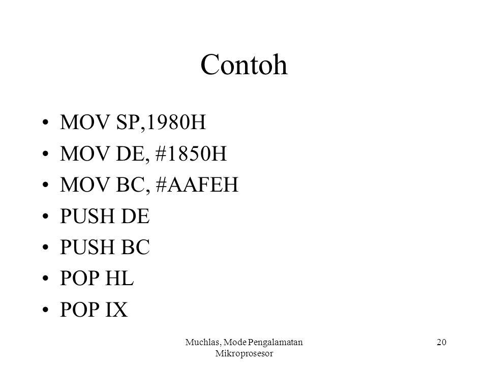 Contoh MOV SP,1980H MOV DE, #1850H MOV BC, #AAFEH PUSH DE PUSH BC POP HL POP IX Muchlas, Mode Pengalamatan Mikroprosesor 20