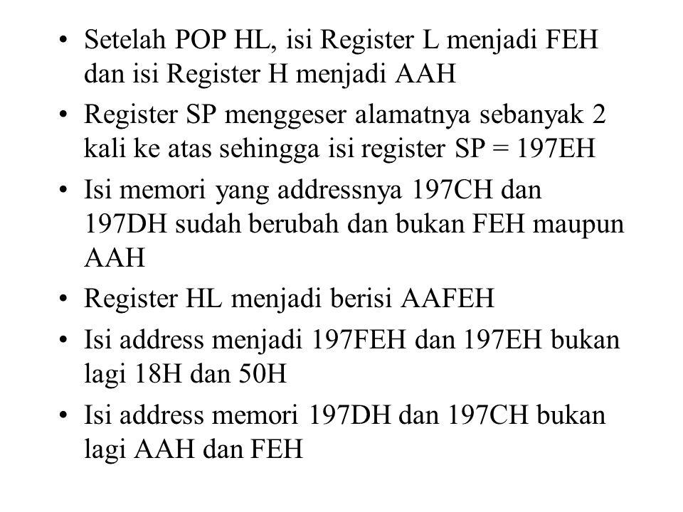Setelah POP HL, isi Register L menjadi FEH dan isi Register H menjadi AAH Register SP menggeser alamatnya sebanyak 2 kali ke atas sehingga isi registe