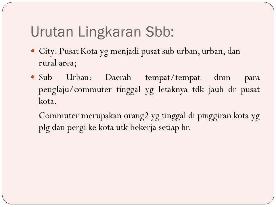 Urutan Lingkaran Sbb: City: Pusat Kota yg menjadi pusat sub urban, urban, dan rural area; Sub Urban: Daerah tempat/tempat dmn para penglaju/commuter tinggal yg letaknya tdk jauh dr pusat kota.