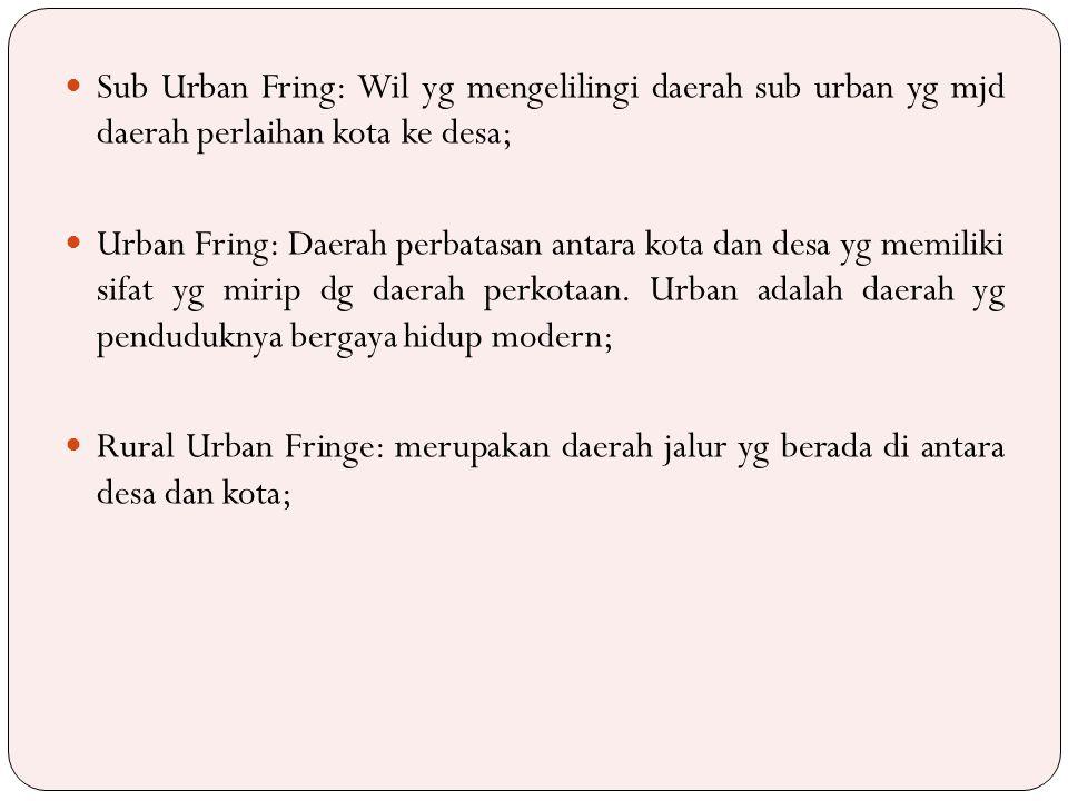Sub Urban Fring: Wil yg mengelilingi daerah sub urban yg mjd daerah perlaihan kota ke desa; Urban Fring: Daerah perbatasan antara kota dan desa yg mem