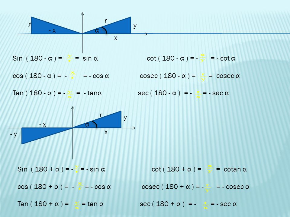RUMUS PERBANDINGAN TRIGONOMETRI UNTUK SUDUT – SUDUT BERELASI x y r α Sin ( 90 - α ) = = cos α cot ( 90 - α ) = = tan α cos ( 90 - α ) = = sin α cosec
