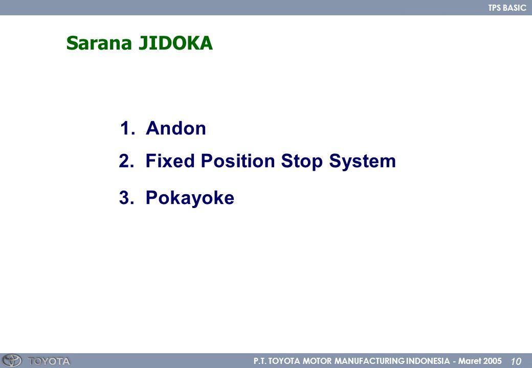 P.T. TOYOTA MOTOR MANUFACTURING INDONESIA - Maret 2005 10 TPS BASIC Sarana JIDOKA 1.