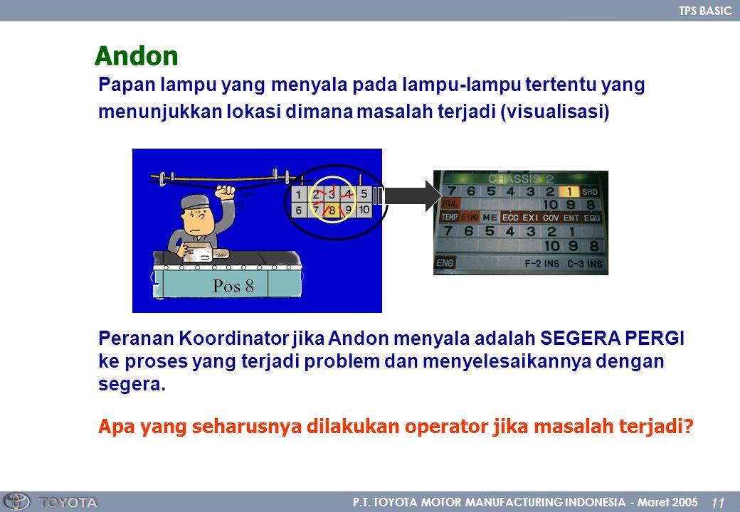P.T. TOYOTA MOTOR MANUFACTURING INDONESIA - Maret 2005 11 TPS BASIC Andon Papan lampu yang menyala pada lampu-lampu tertentu yang menunjukkan lokasi d