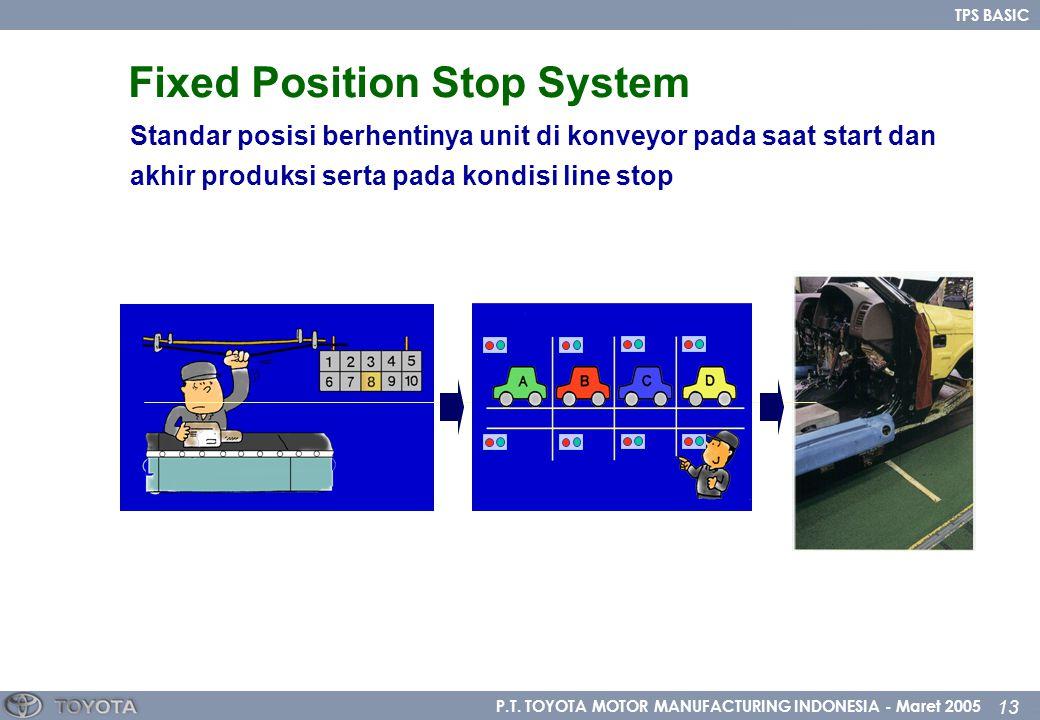 P.T. TOYOTA MOTOR MANUFACTURING INDONESIA - Maret 2005 13 TPS BASIC Fixed Position Stop System Standar posisi berhentinya unit di konveyor pada saat s