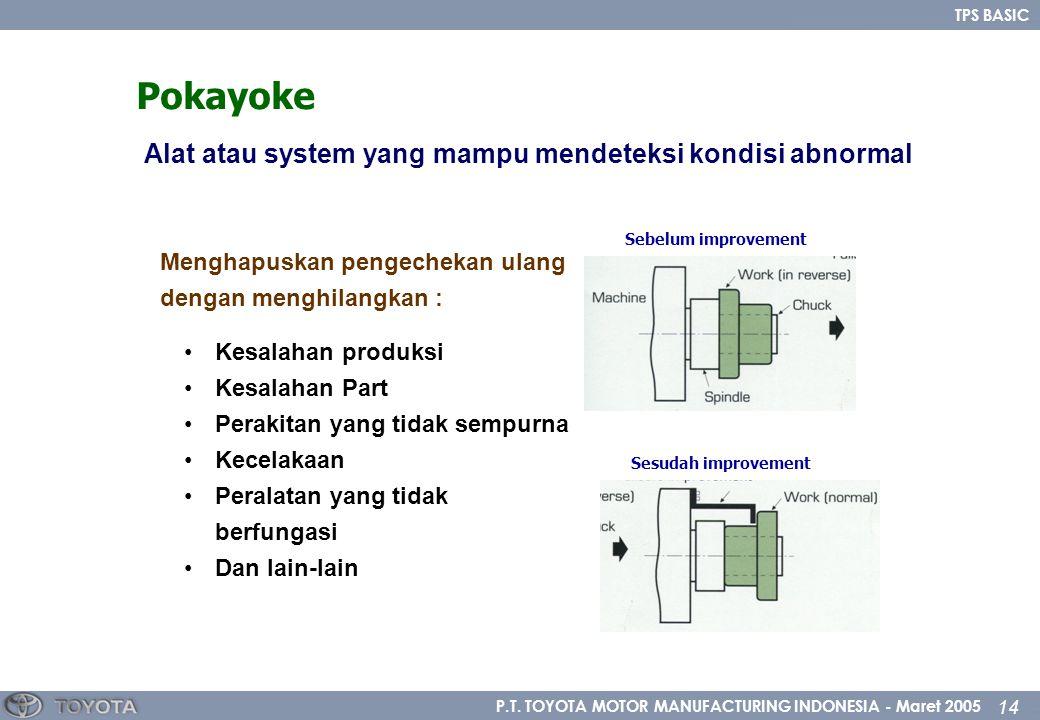 P.T. TOYOTA MOTOR MANUFACTURING INDONESIA - Maret 2005 14 TPS BASIC Pokayoke Sebelum improvement Kesalahan produksi Kesalahan Part Perakitan yang tida