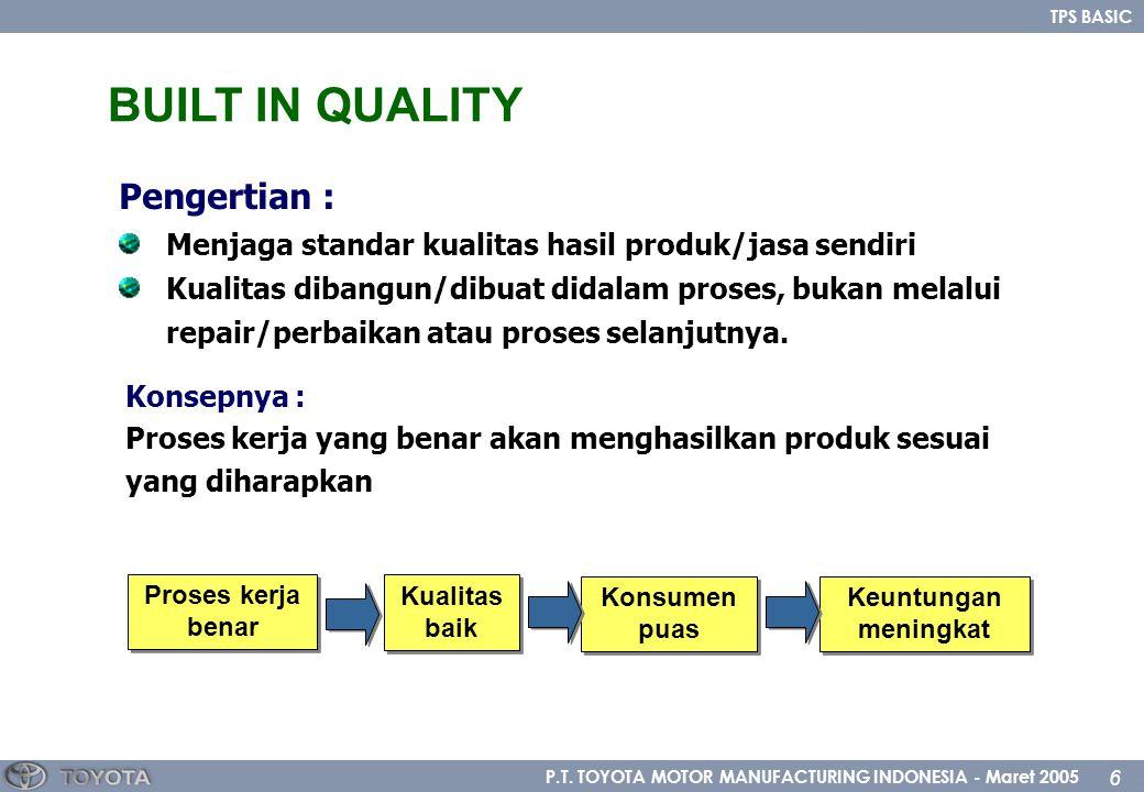 P.T. TOYOTA MOTOR MANUFACTURING INDONESIA - Maret 2005 6 TPS BASIC BUILT IN QUALITY Pengertian : Menjaga standar kualitas hasil produk/jasa sendiri Ku