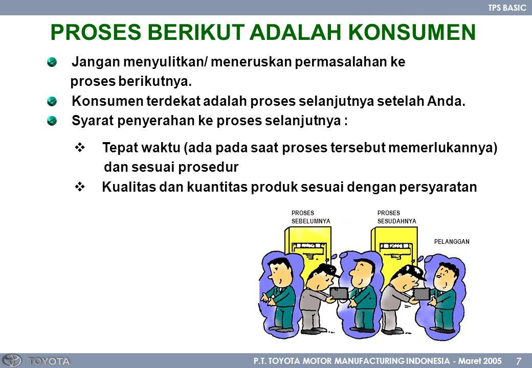 P.T. TOYOTA MOTOR MANUFACTURING INDONESIA - Maret 2005 7 TPS BASIC PROSES BERIKUT ADALAH KONSUMEN Jangan menyulitkan/ meneruskan permasalahan ke prose