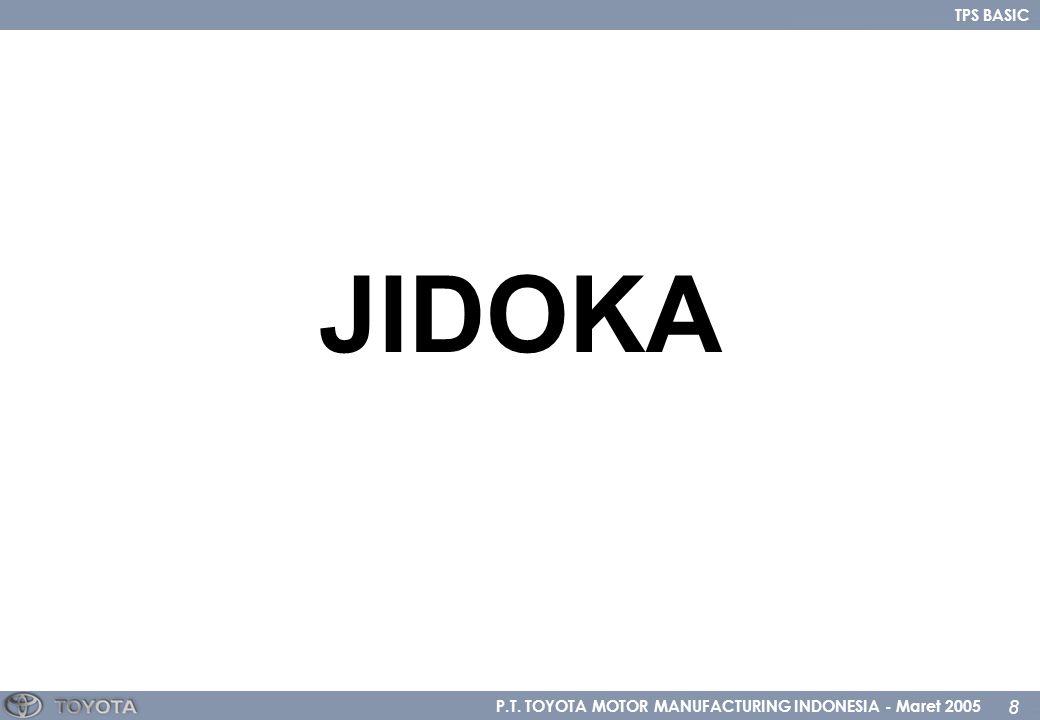 P.T. TOYOTA MOTOR MANUFACTURING INDONESIA - Maret 2005 8 TPS BASIC JIDOKA